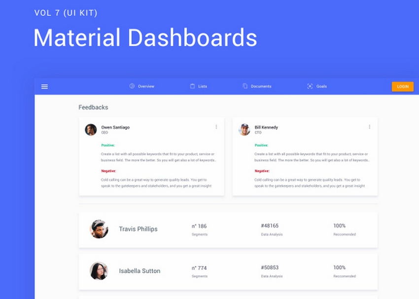 Top 12 Dashboard Mobile App UI Kits | CSForm