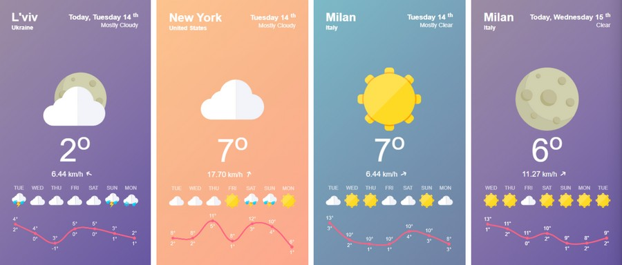 Building a Weather App with Ionic Templates | CSForm