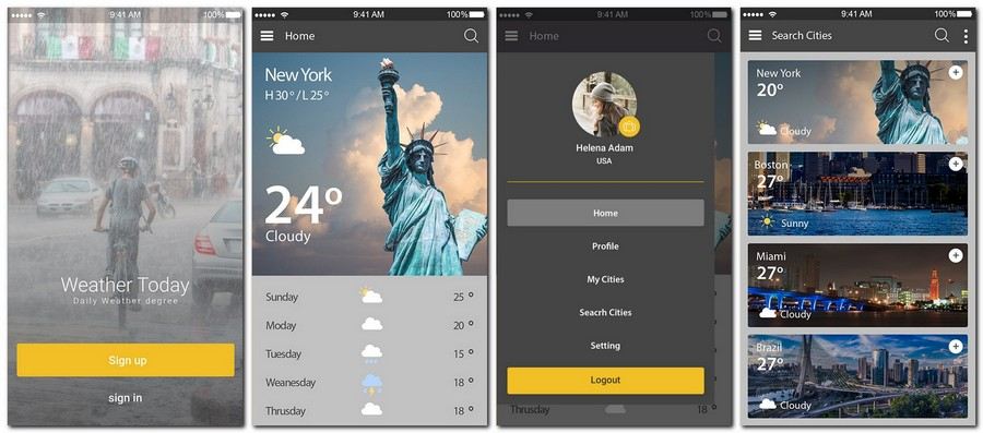 weather templates - Thor ciceros co